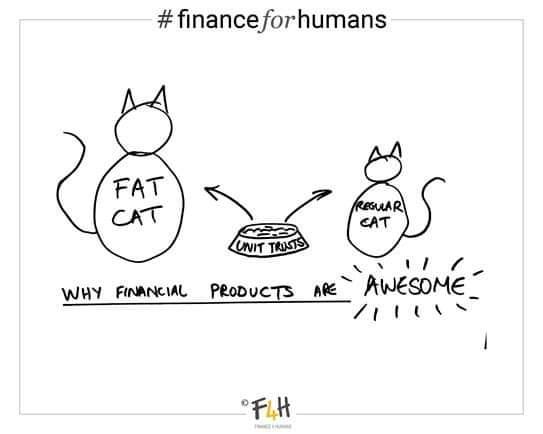 Fat Cat Unit Trusts